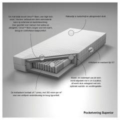 Pocketvering matras Superior Eucafeel > Matras Pocketvering Superior Eucafeel 1-Persoons