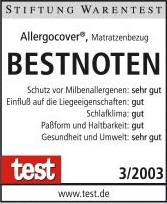 test2003